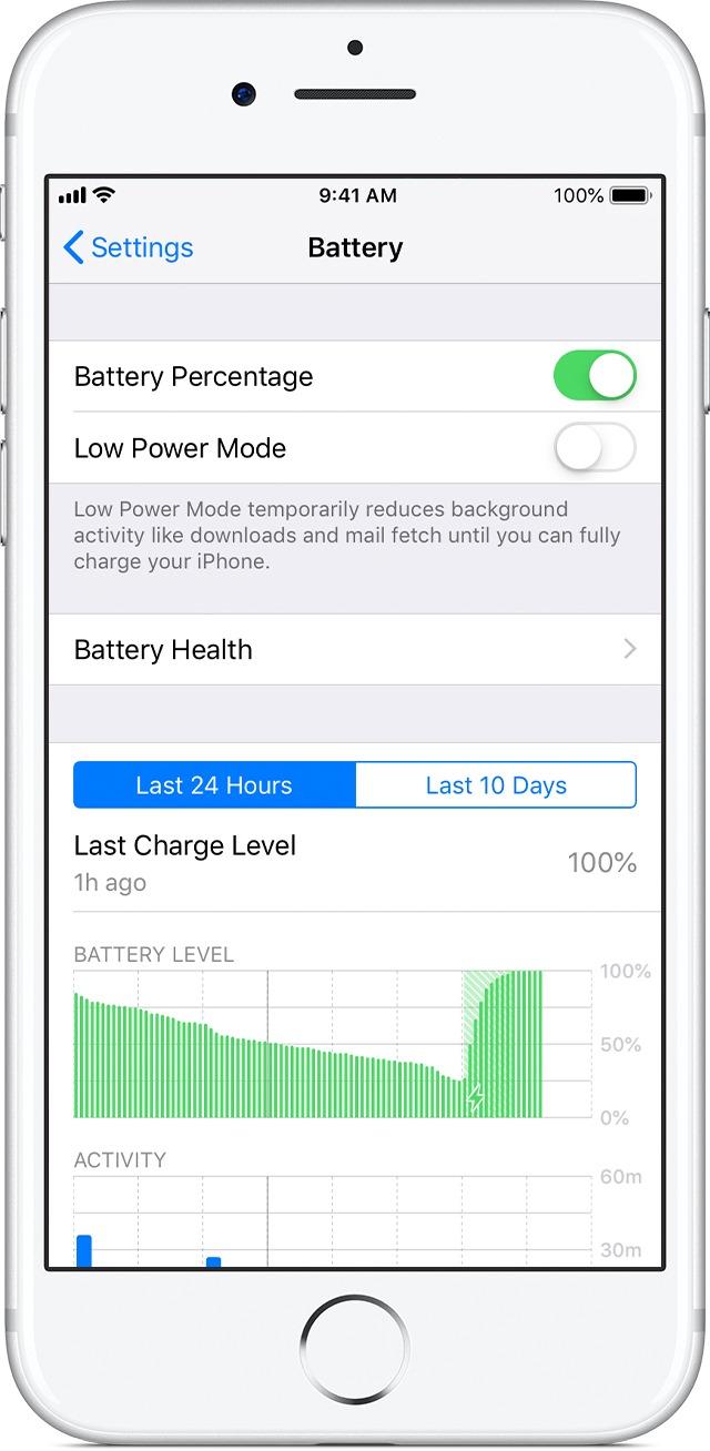 Chuyên thay pin Iphone Zin Q1